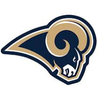 Head Of Brand Experience Los Angeles Rams Jobzmall